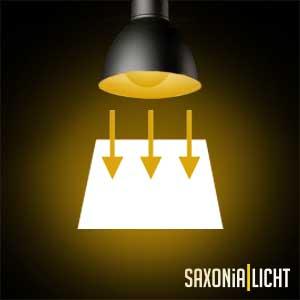 Die Beleuchtungsstärke ᴇ