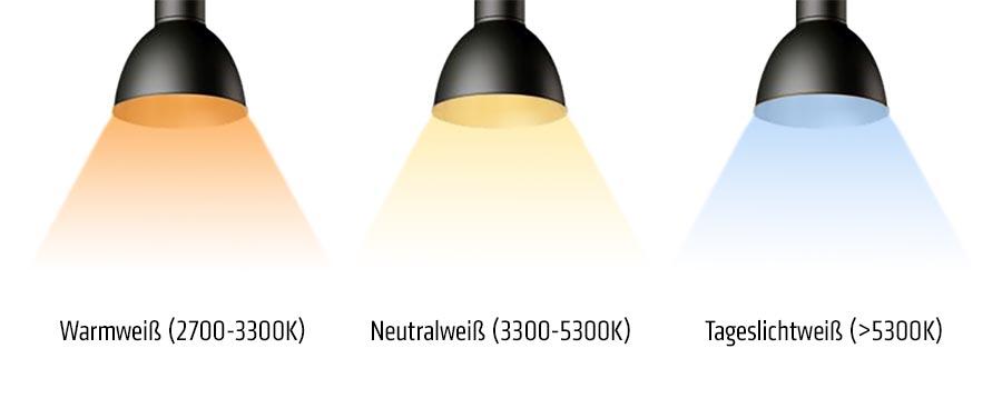 Farbtemperatur Lichtfarbe